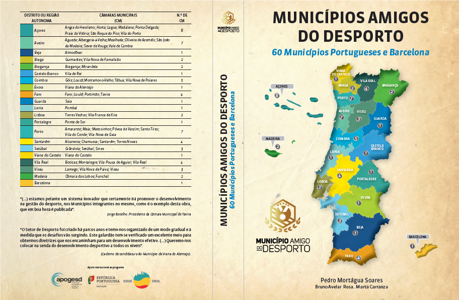 municipio-amigo-do-desporto